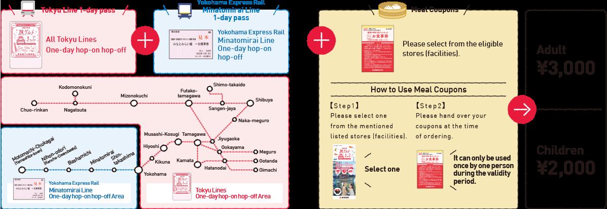 how-to-tickets-en