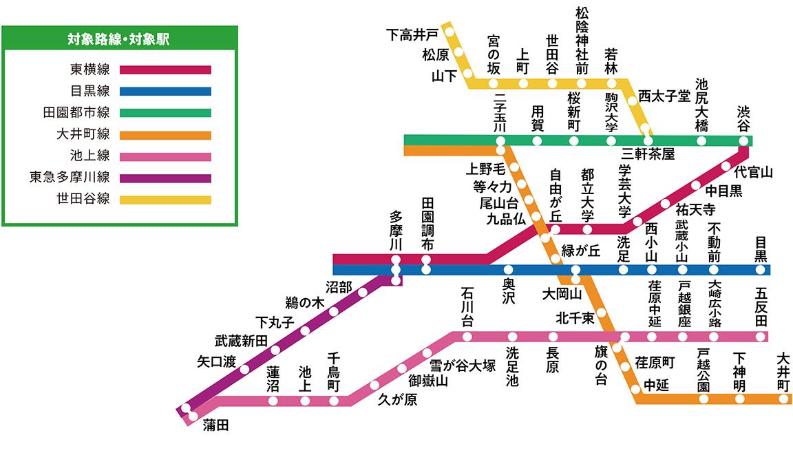 対象路線・対象駅