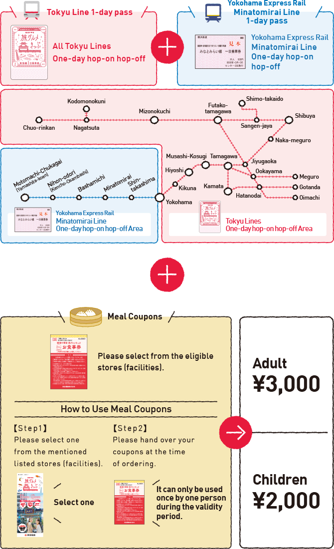 how-to-tickets