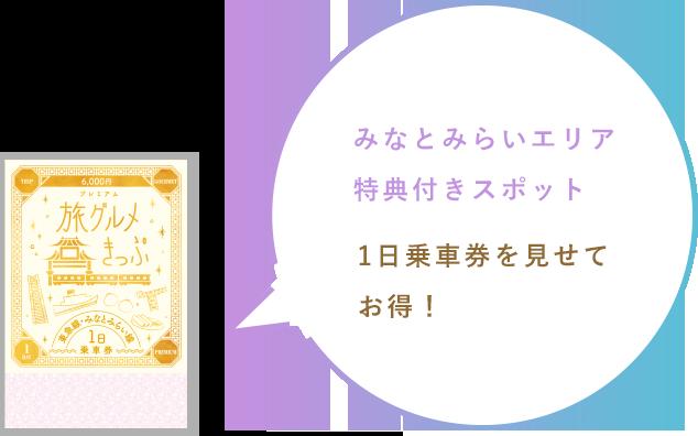 minatomirai-baloon